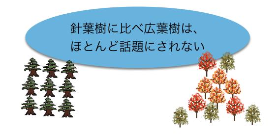 針葉樹と広葉樹2